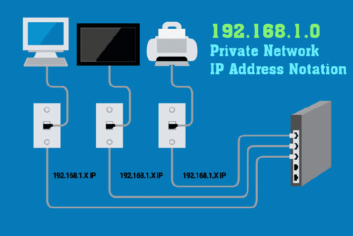 How many IP address