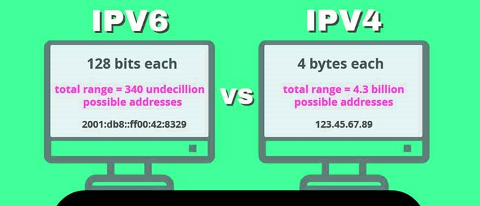 comparison between IPv4 and IPv6