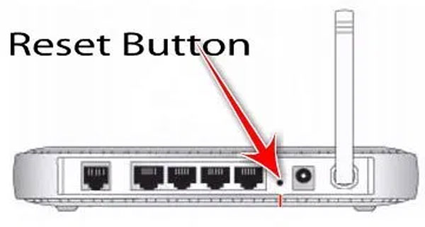 Router's reset button