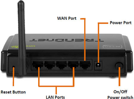 TRENDnet router's structure