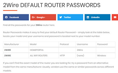Get back your password in the RouterPasswords.com page
