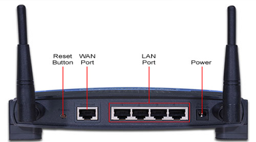 Don't mistaken the WAN port for LAN port