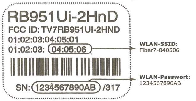 Mikrotik Router Label