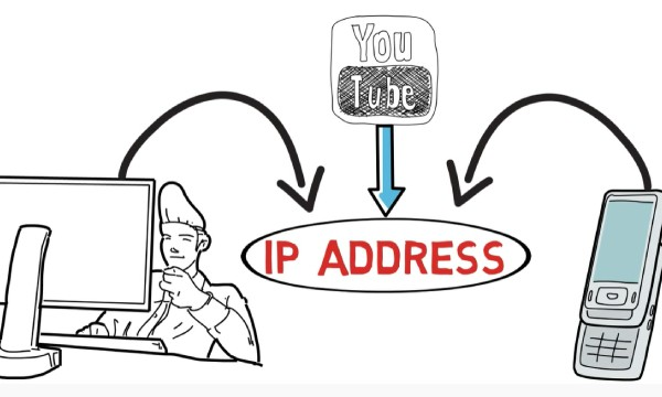 How is the IP address defined
