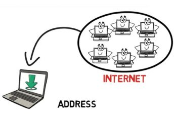 The Network Portion And Host Portion