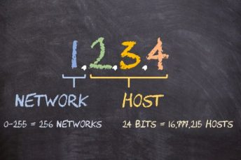 Purpose Of An Internet Protocol Address
