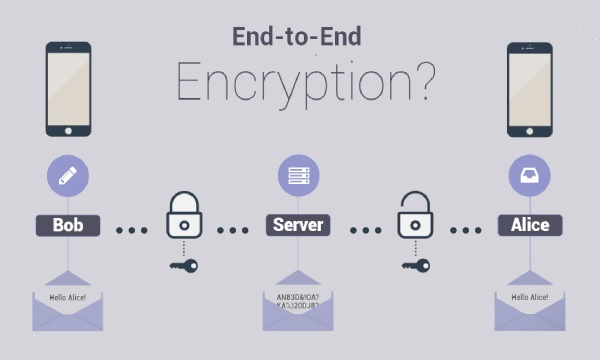 Use end-to-end encryption for quick texts