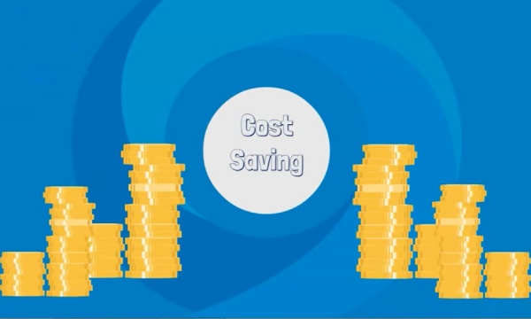 How Much Does SIP Trunking Cost